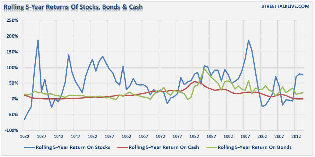 stock and bond issue Learn basic bond definitions: what are issue size, issue date, maturity value, coupon, and yield to maturity the difference between stocks and bonds.