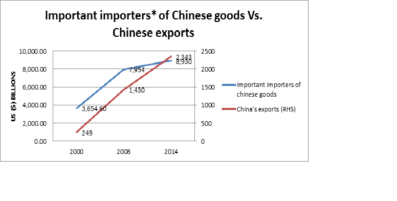 The Riddle Behind China's Export/Import Numbers   Seeking Alpha