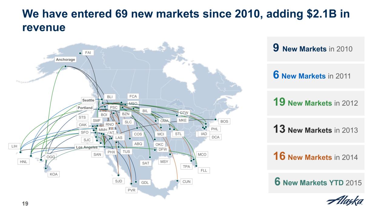 Alaska Air: Value And Growth In An Unloved Industry - Alaska Air ...