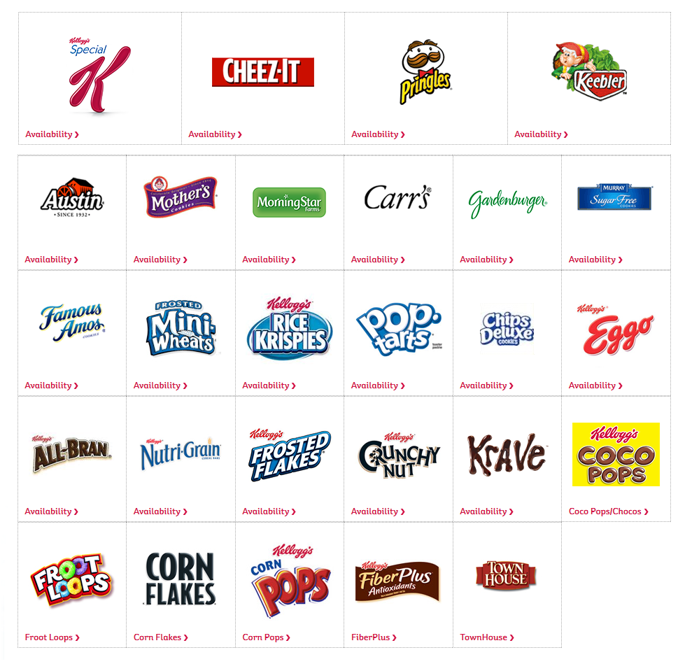 the main features of the kellogg company Boycott kelloggs 1,343 likes 2 kellogg company  the main point of contention is kellogg's push to greatly expand a group of temporary workers.
