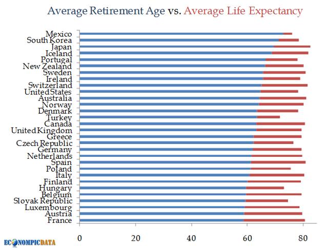 A 25-Year-Old's Retirement Portfolio