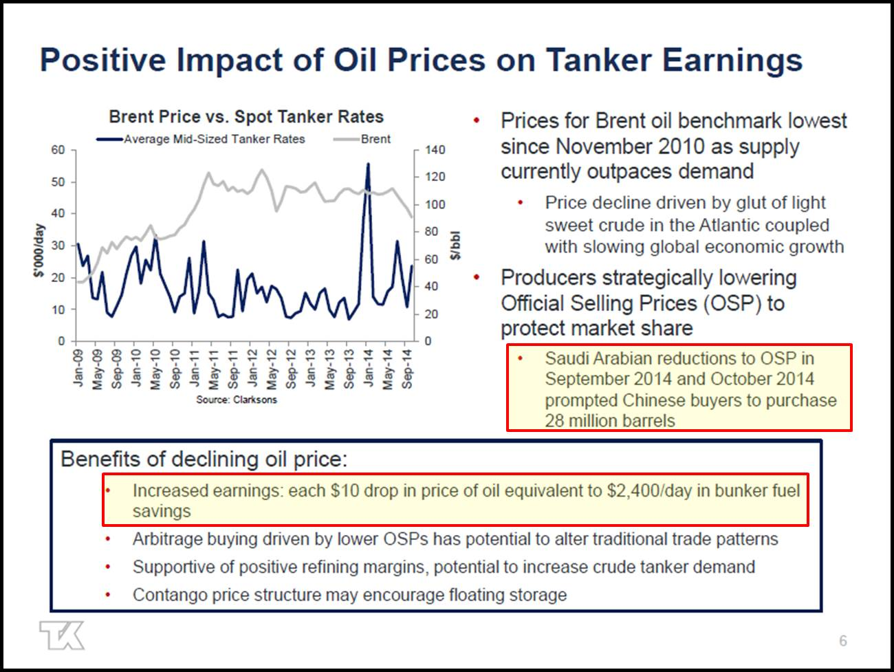 The Effects Of Falling Bunker Fuel Prices On The Tanker