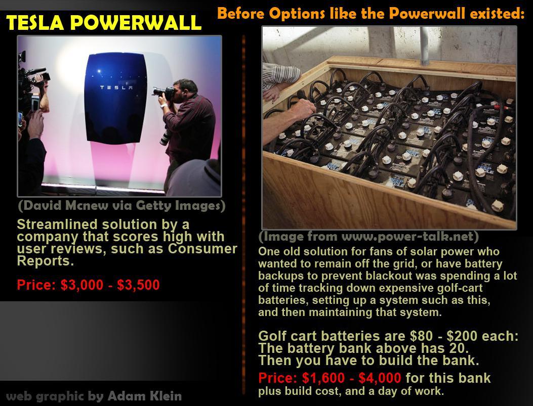 Tesla's Powerwall Adds Unmistakable Value - Tesla, Inc