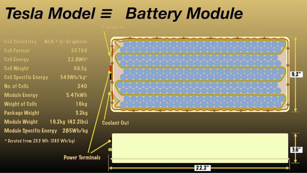 Battery Cell 2170 >> Will Tesla's Model 3 Compete? - Tesla, Inc. (NASDAQ:TSLA) | Seeking Alpha