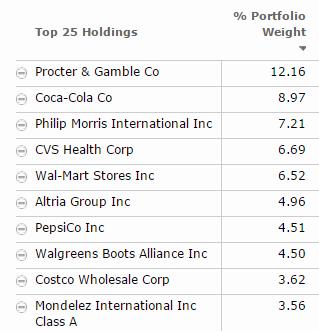 XLP Holdings