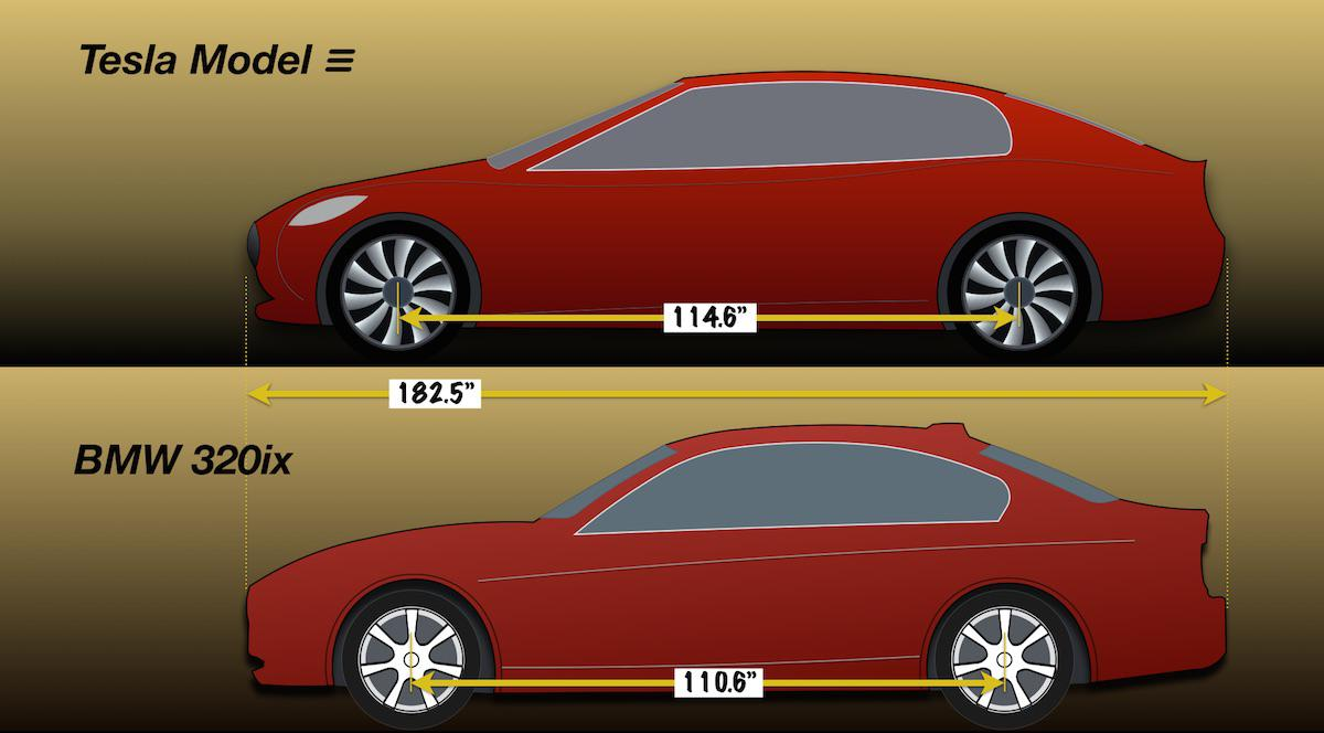 Comparison Of Likely Model 3 Profile With That Cur Bmw 320ix