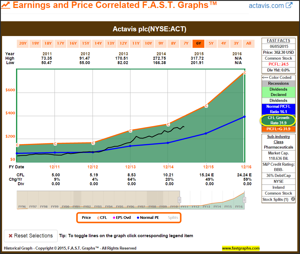 My top 3 fabulous pharma stocks seeking alpha buycottarizona