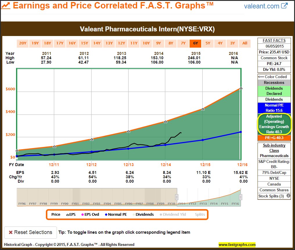 My Top 3 Fabulous Pharma Stocks Seeking Alpha Plot Diagram Related Keywords Suggestions Long Tail