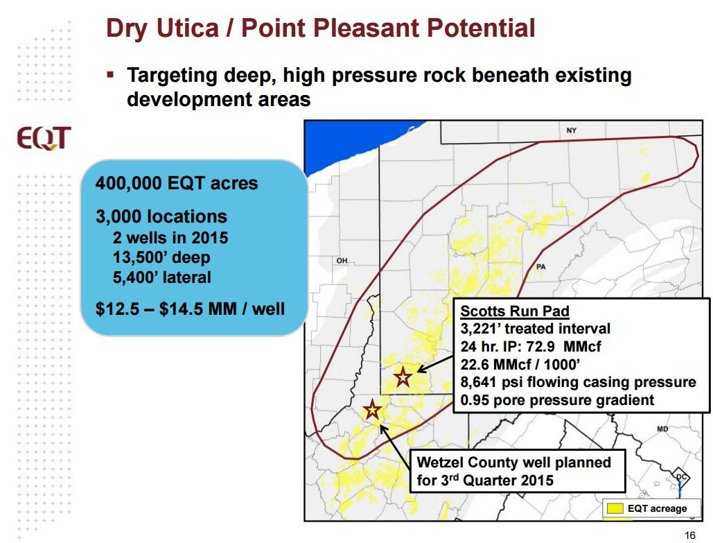 EQT Corp.: The Dry Gas Utica Is A Diamond - No Longer In The Rough ...