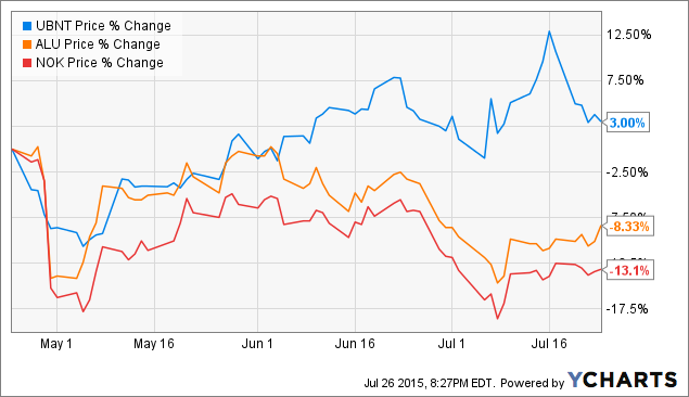 Why Alcatel Lucents Discount To Takeover Price Will Shrink Nokia