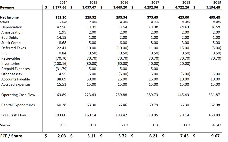 Skx Stock Quote Skechers Value Has Been Realized Profittaking Here  Skechers
