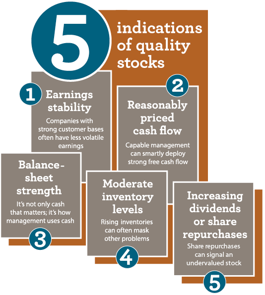 5 Indications of Quality Stocks