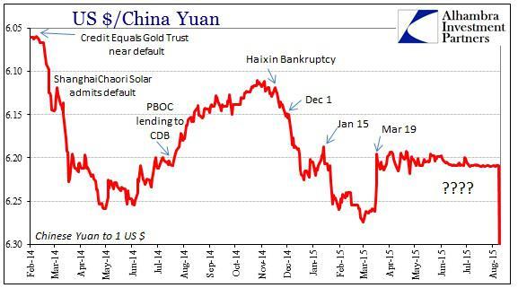 ABOOK Aug 2015 China Yuan Close