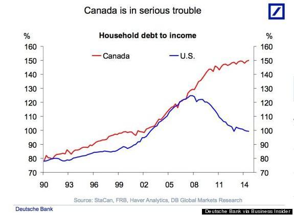Avoid These Canadian Banks Seeking Alpha