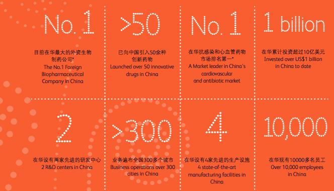 Premarket Biotech Digest: Pfizer In China, Anavex