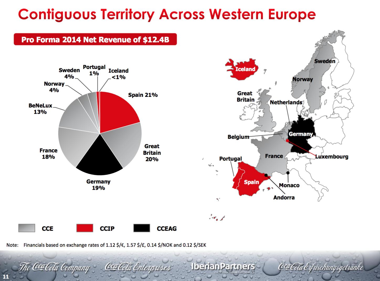 Coca-Cola Enterprises: European Bottler Consolidation To Drive ...