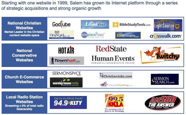 Digital Media Properties (Source: Salem Media)