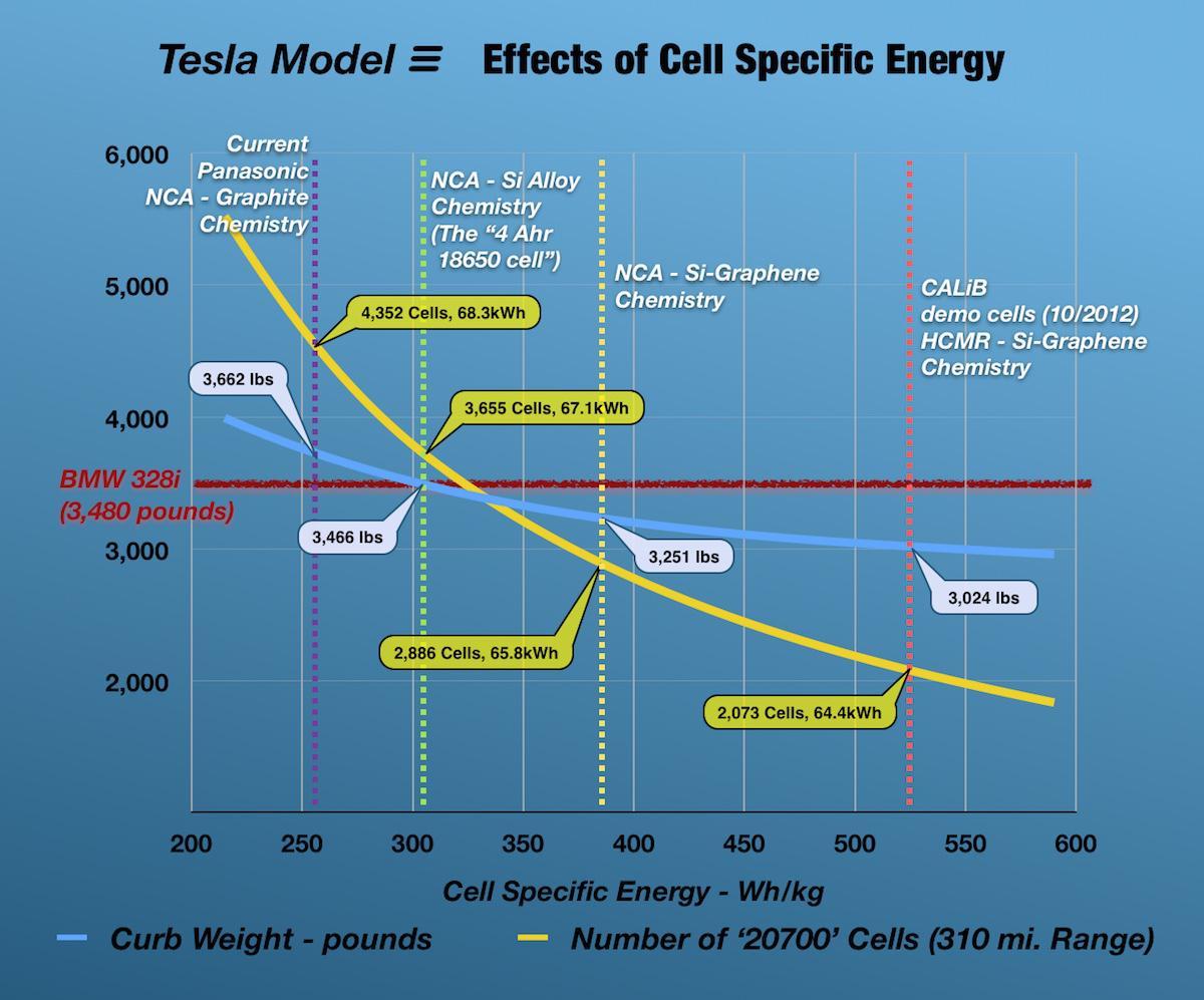 It's Game Over, Tesla Wins (NASDAQ:TSLA) | Seeking Alpha | Battery Rack Alpha Wiring Diagram |  | Seeking Alpha