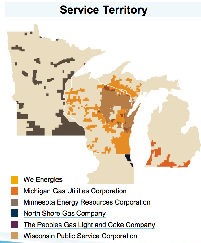 Largest Natural Gas Transmission Companies