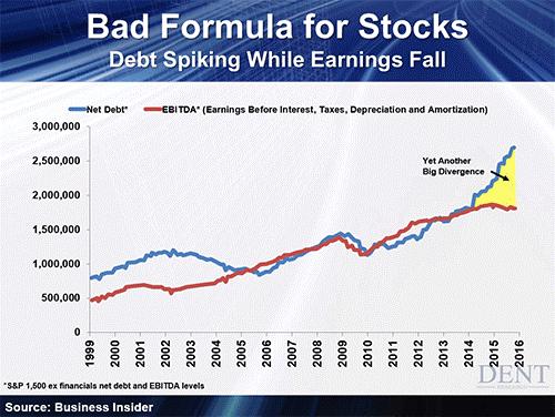 bad formula for stocks