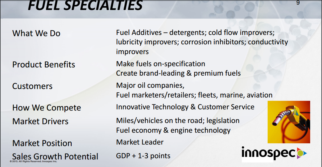 """worldwide specialty fuel additives market to A freshly compiled business intelligent report, titled """"specialty fuel additives market forecast, trend analysis & competition tracking – global."""