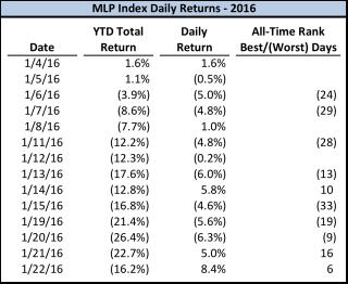 Volatility_1-22