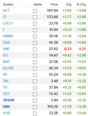 Speculative Holdings 1-31-2016