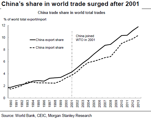 In Defense of China's Economic Ambitions