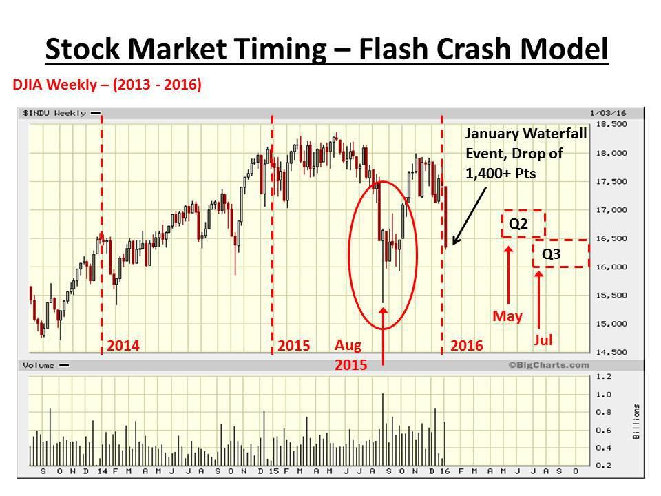 predicting stock market acti - 960×720