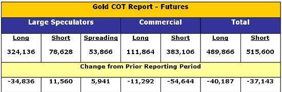 gold-cot-oct-16