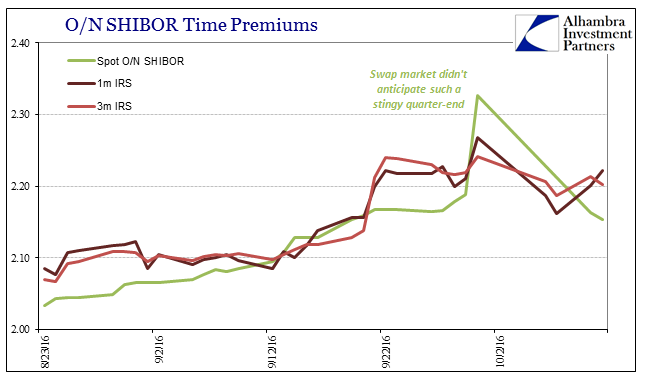 Clock Ticks To CNY Again - WisdomTree Chinese Yuan ETF (NYSEARCA:CYB