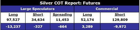 silver-cot-oct-15-16