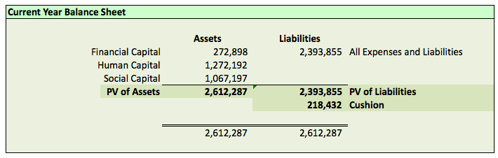 balance sheet the basics Balance sheet: how to read one balance sheet of a company states the financial position of a company as on a given date hence, it is also called as the statement of financial position.