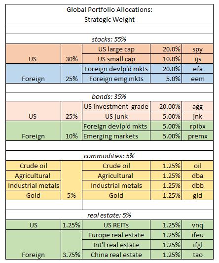 strategic-wgt-18oct2016