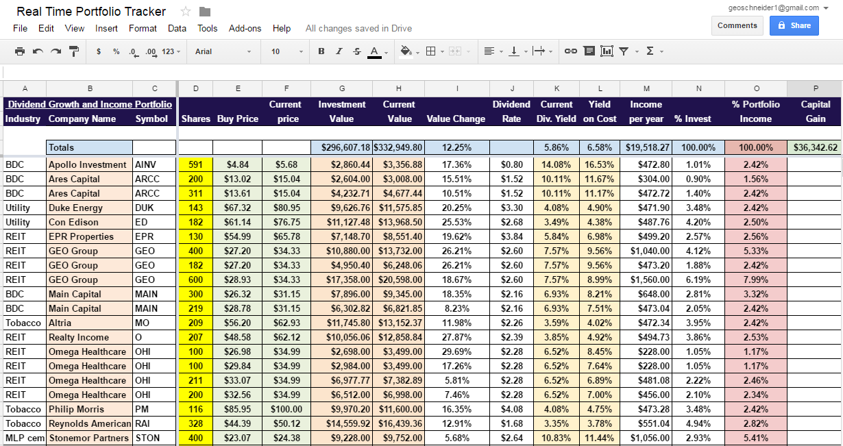 Reduce Risk By Weighting Positions To Equal Income