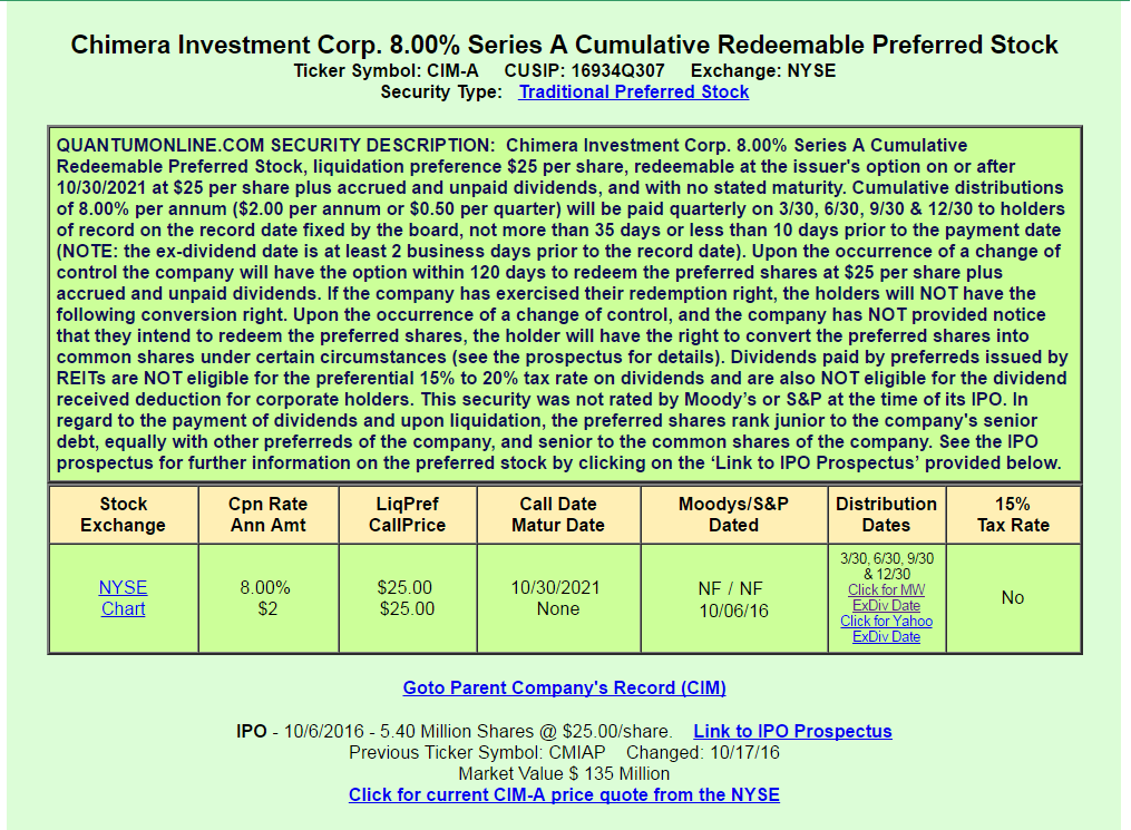 Chimera Investment Corp A View From The Perspective Of A Preferred