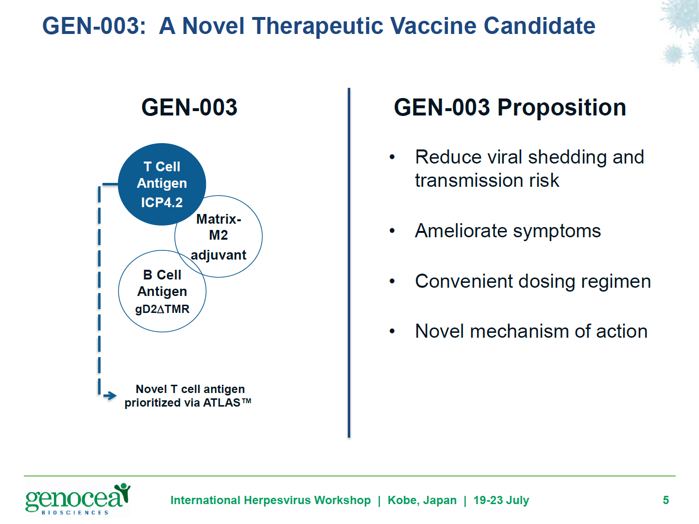 After Positive P2B Results, Tiny, De-Risked Genocea Is