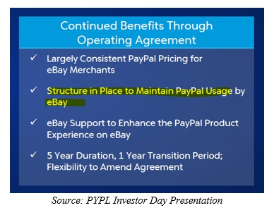 PayPal = EBay + Subprime Lender: A Ticking Time Bomb With 70