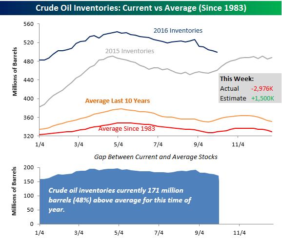 crude-100516