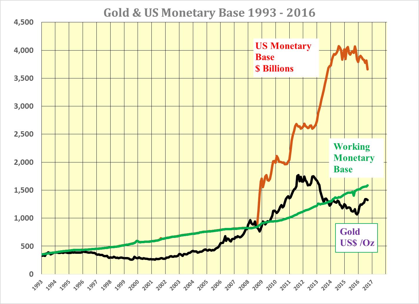 https://static.seekingalpha.com/uploads/2016/10/9/saupload_Gold-and-AWMB.png