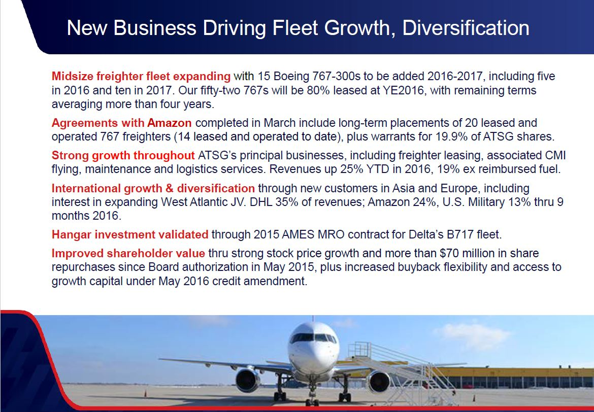 Air Transport Services' Business Prospects Are Deteriorating