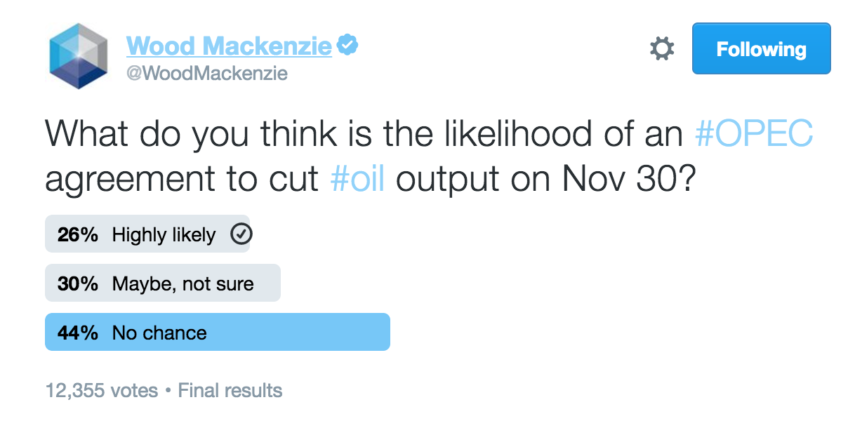 Hfi Research Called It Opec Reaches Production Cut Deal The