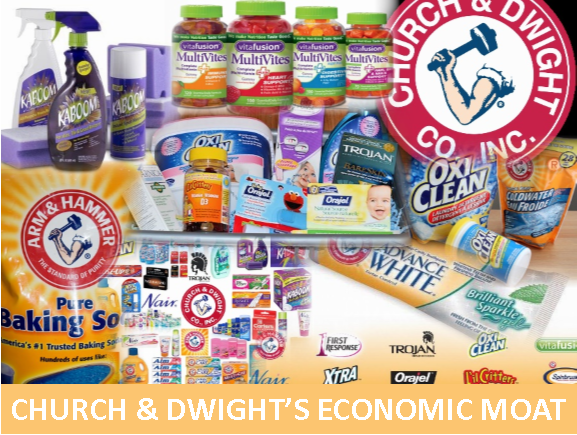 See our consumer brands for fabric care like OxiClean, Health care like RepHresh, home care like Kaboom, and personal care like Arm & Hammer and Nair.