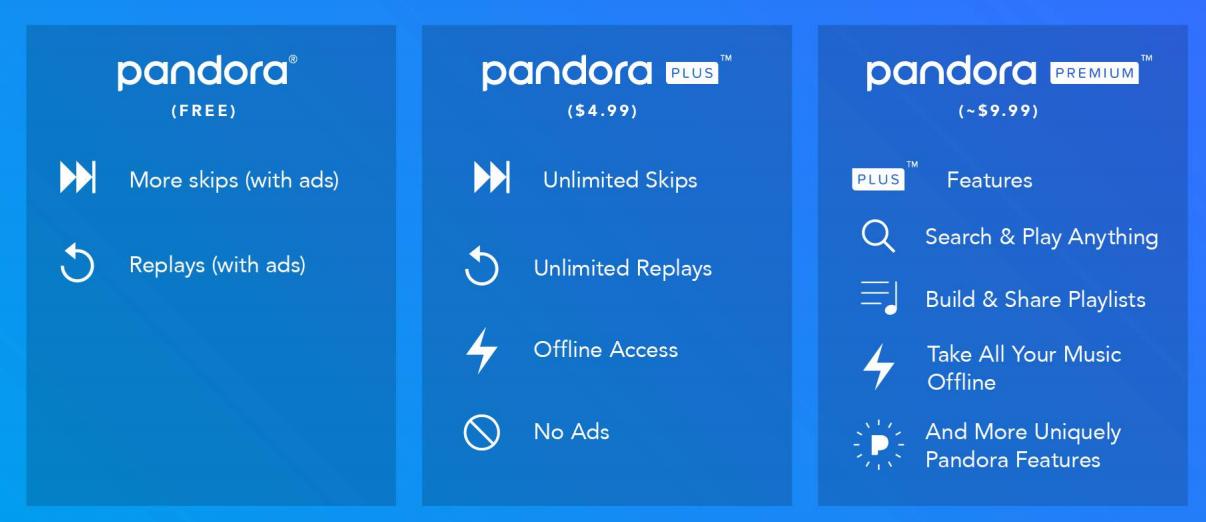 Pandora: Negative Growth, Negative Profitability, What's To Like