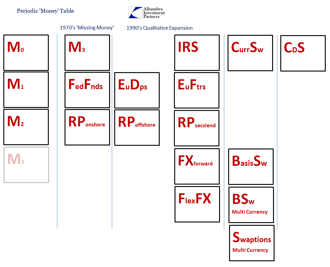 What did johann dobereiner contribute to the periodic table image johann dobereiner contribution to the periodic table images what did johann dobereiner contribute to the periodic gamestrikefo Images