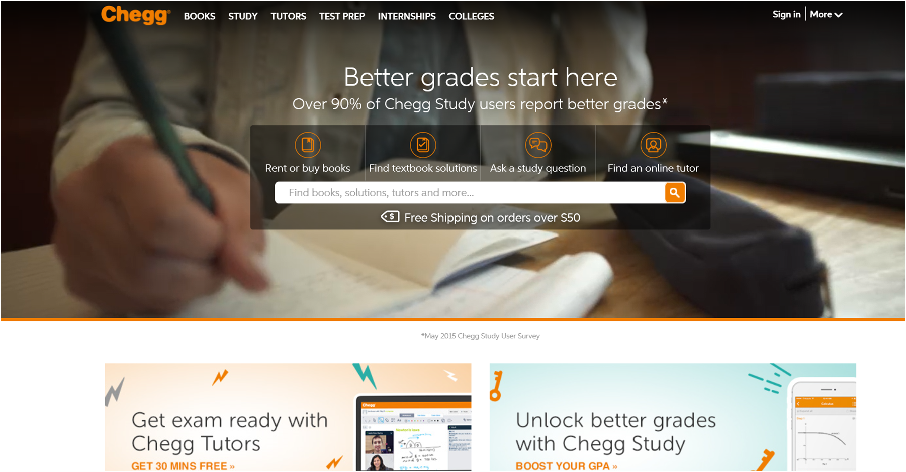 Chegg Rise Post Earnings Likely To Continue - Chegg, Inc. (NYSE ...