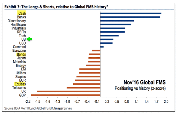 Global FMS survey 11-26-16.gif