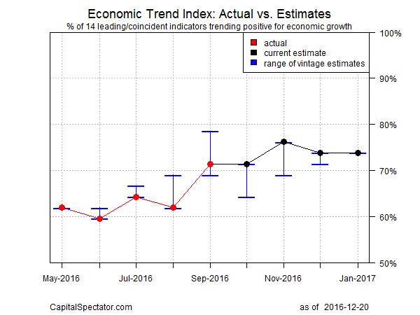 eti-f-chart-2016-12-20