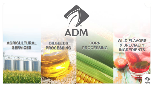 ADM Overview