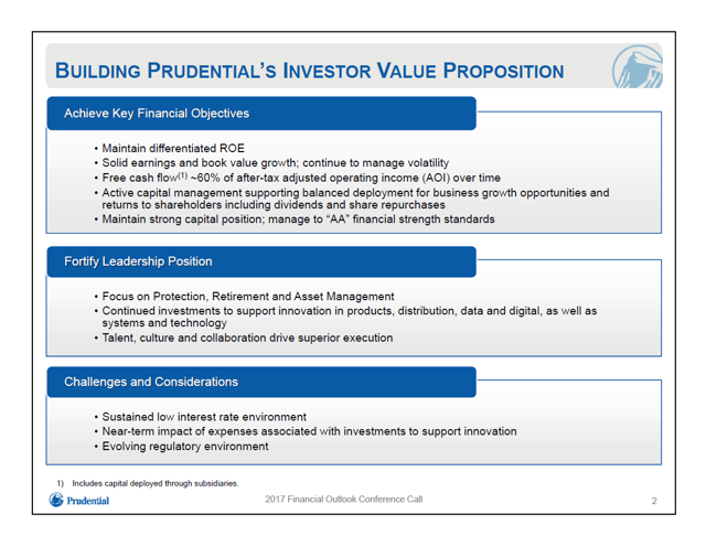 PRU Value Proposition